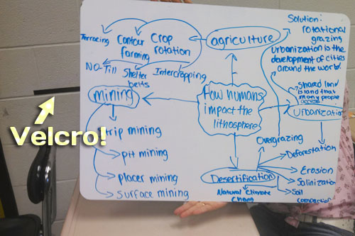 Guest blog post from Mrs. Harris at Mrs. Harris Teaches Science who shares The Best Rip Off - Velcro on Whiteboards!