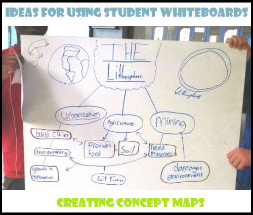 Guest blog post from Mrs. Harris at Mrs. Harris Teaches Science and she shares Ideas For Using Student Whiteboards!